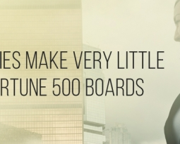 Women and Minorities Make Very Little Progress on the Fortune 500 Boards