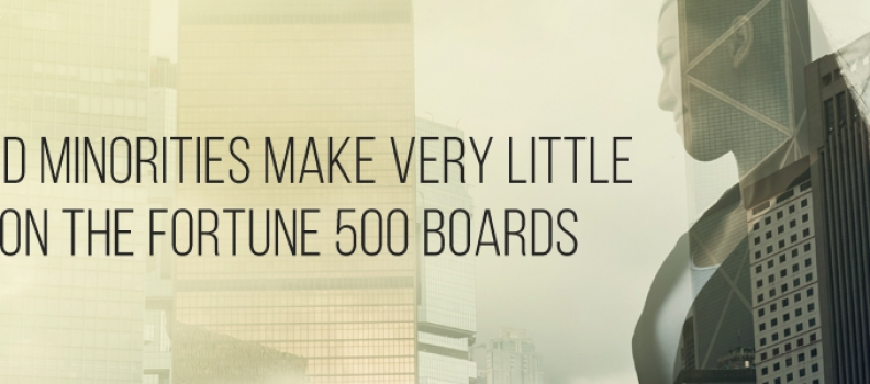 Women and Minorities Make Very Little Progress on the Fortune 500 Boards