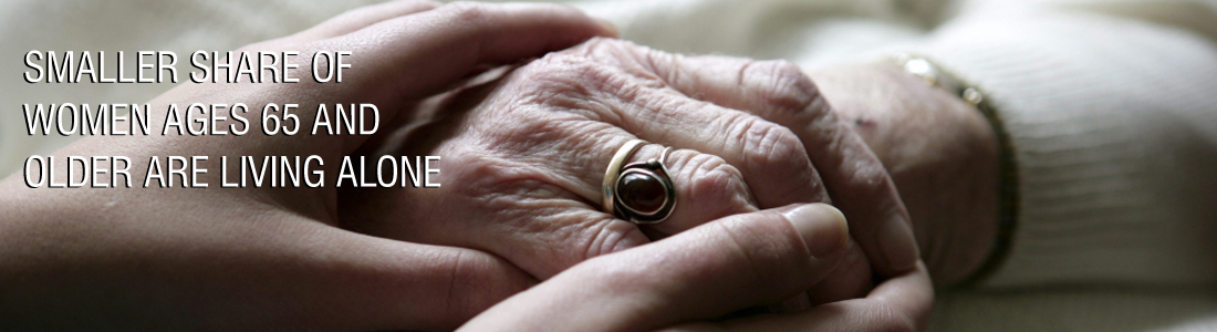 Smaller Share of Women Ages 65 and Older are Living Alone