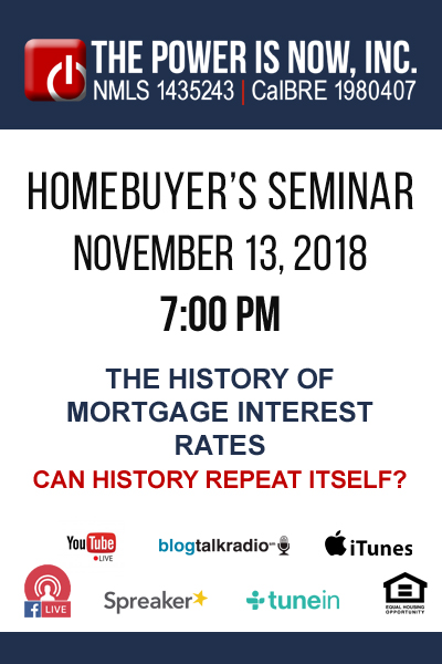 The History of Mortgage Interest Rates | Can History Repeat itself?
